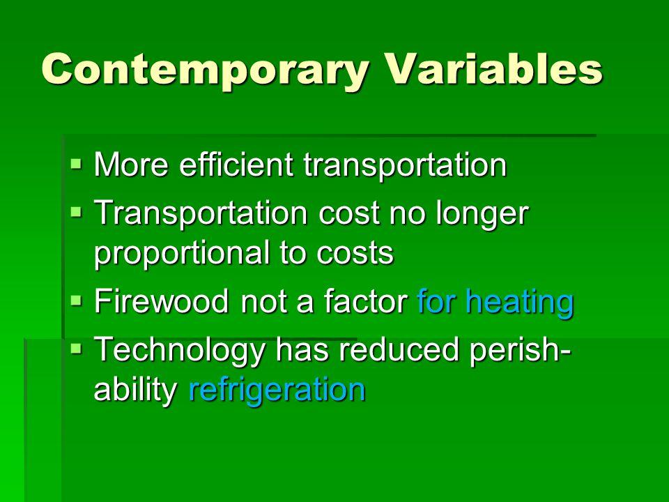 Contemporary Variables