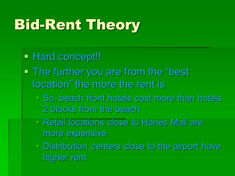 Bid-Rent Theory Hard concept!!