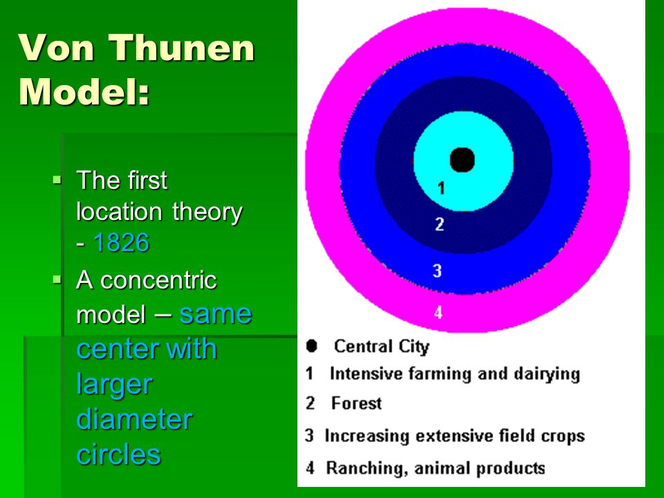 Von Thunen Model: The first location theory - 1826