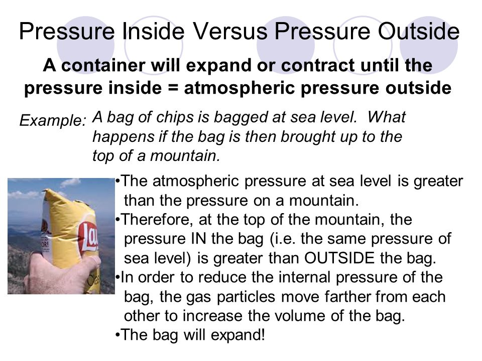 Pressure Inside Versus Pressure Outside