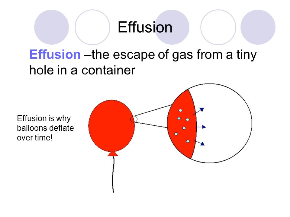 Effusion Effusion –the escape of gas from a tiny hole in a container