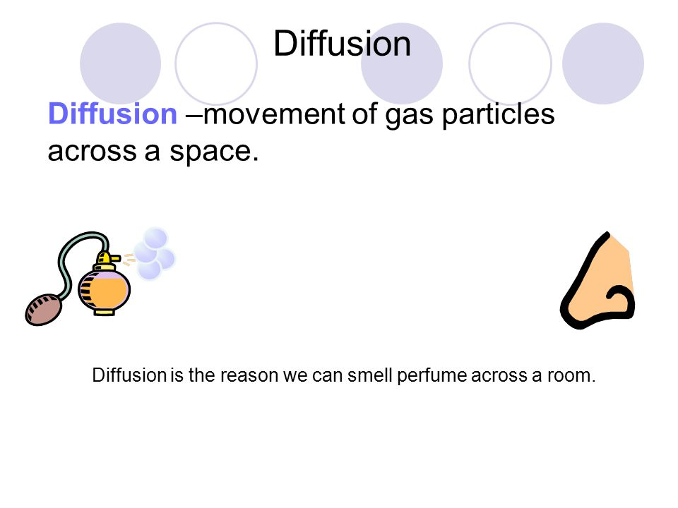 Diffusion Diffusion –movement of gas particles across a space.