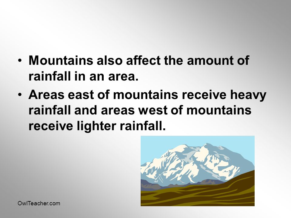 Mountains also affect the amount of rainfall in an area.