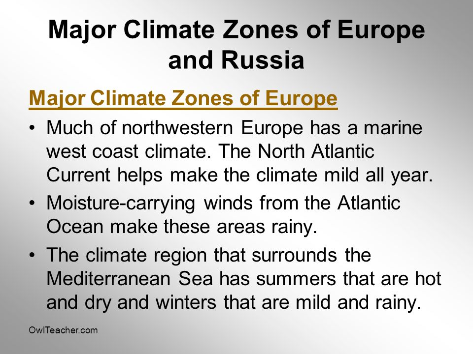 Major Climate Zones of Europe and Russia