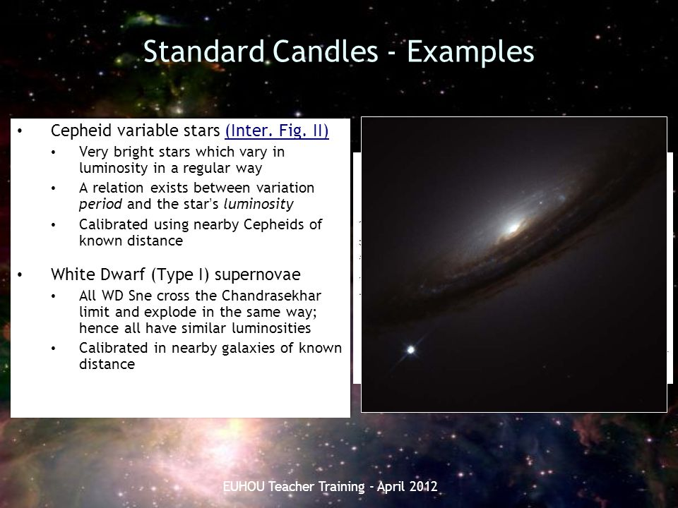 Standard Candles - Examples