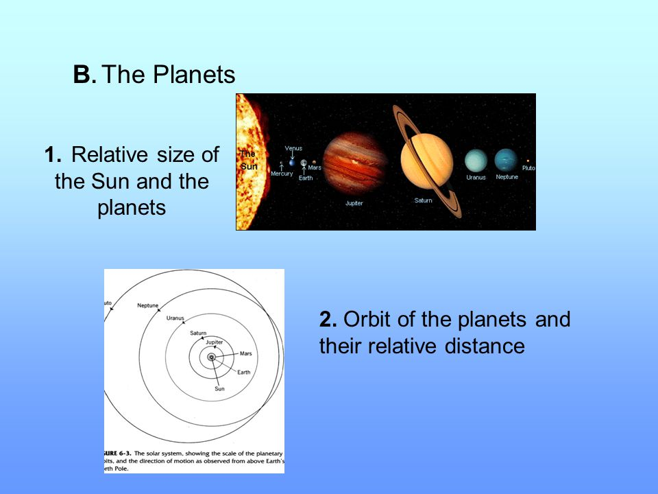 1. Relative size of the Sun and the planets