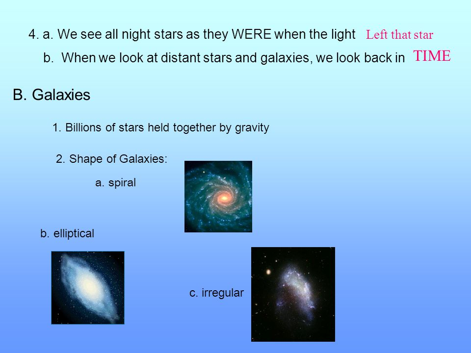 4. a. We see all night stars as they WERE when the light