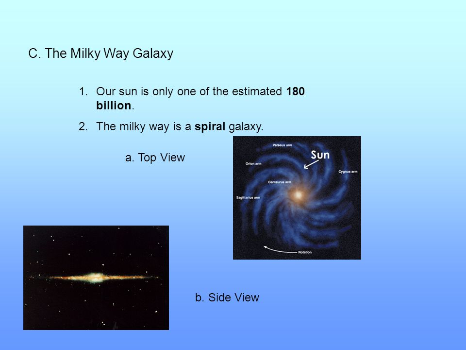 C. The Milky Way Galaxy Our sun is only one of the estimated 180 billion. The milky way is a spiral galaxy.