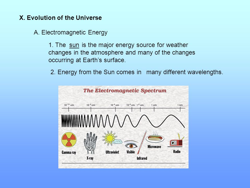 X. Evolution of the Universe