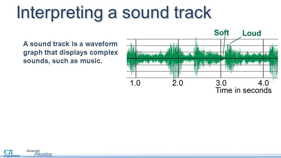 Interpreting a sound track