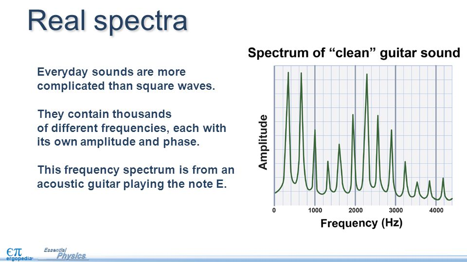 Real spectra Everyday sounds are more complicated than square waves.