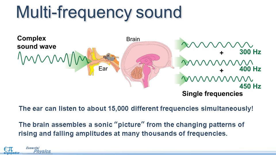 Multi-frequency sound