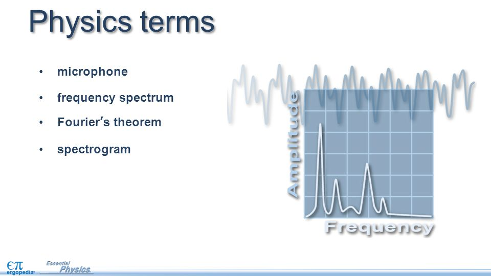 Physics terms microphone frequency spectrum Fourier's theorem