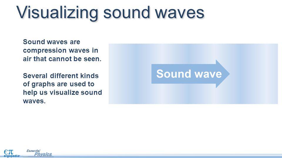 Visualizing sound waves