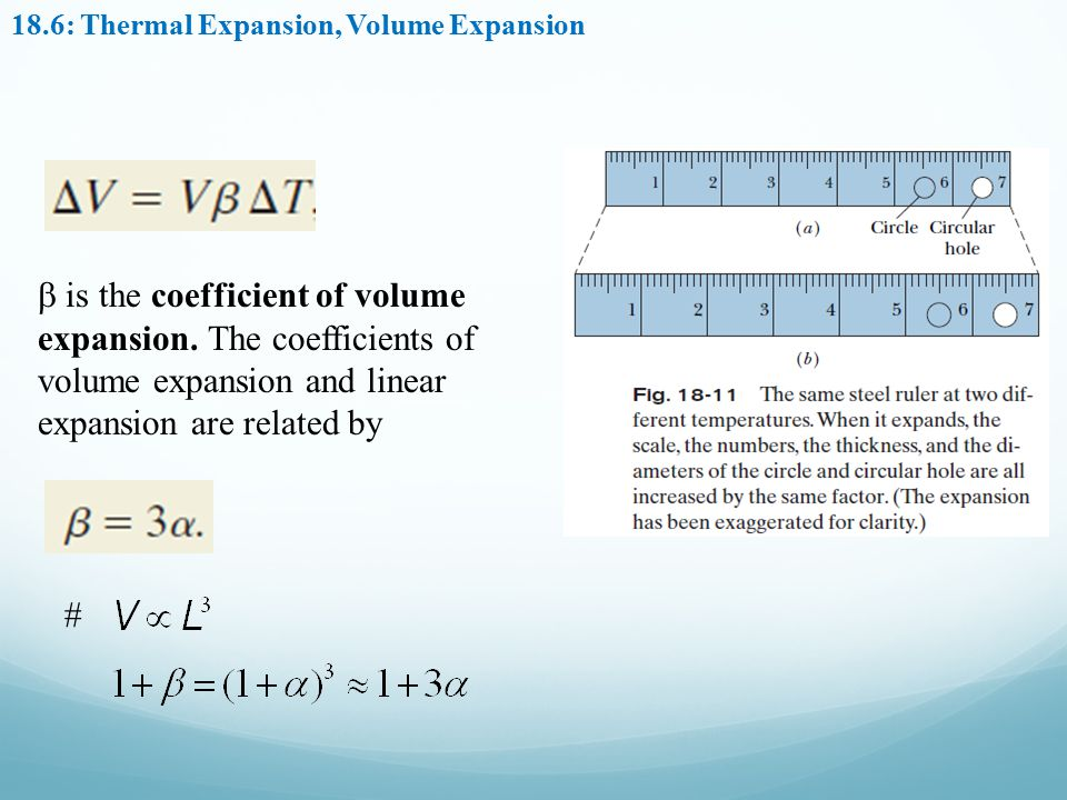 18.6: Thermal Expansion, Volume Expansion