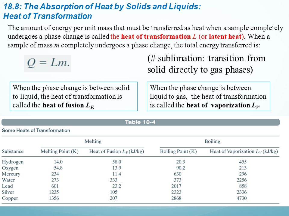 (# sublimation: transition from solid directly to gas phases)