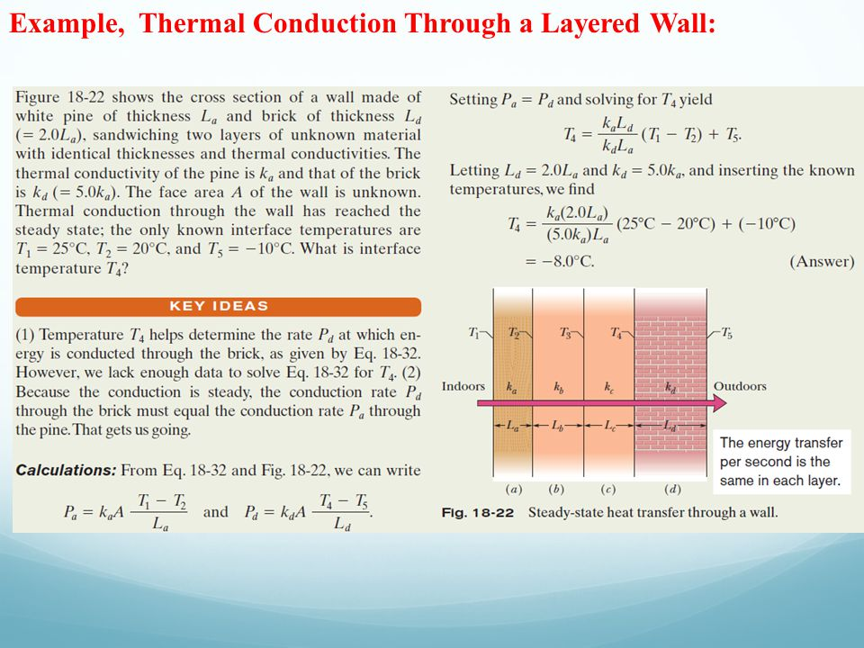 Example, Thermal Conduction Through a Layered Wall: