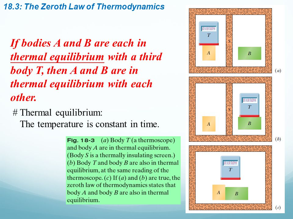 18.3: The Zeroth Law of Thermodynamics
