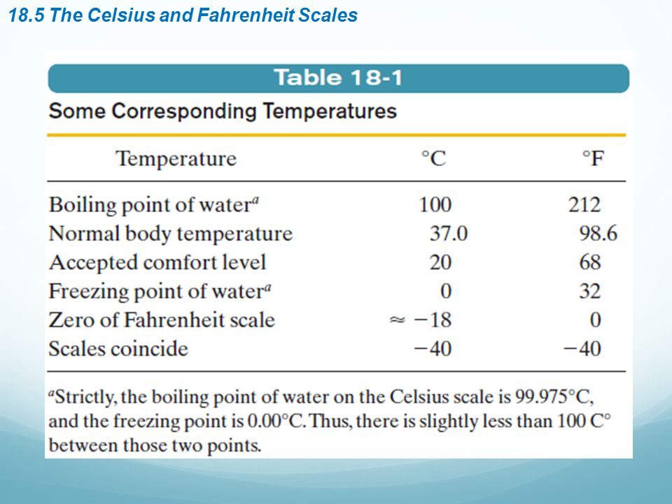 18.5 The Celsius and Fahrenheit Scales