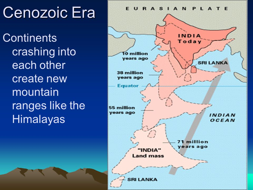 Cenozoic Era Continents crashing into each other create new mountain ranges like the Himalayas