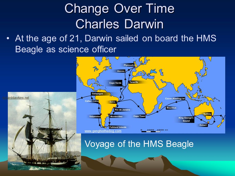 Change Over Time Charles Darwin
