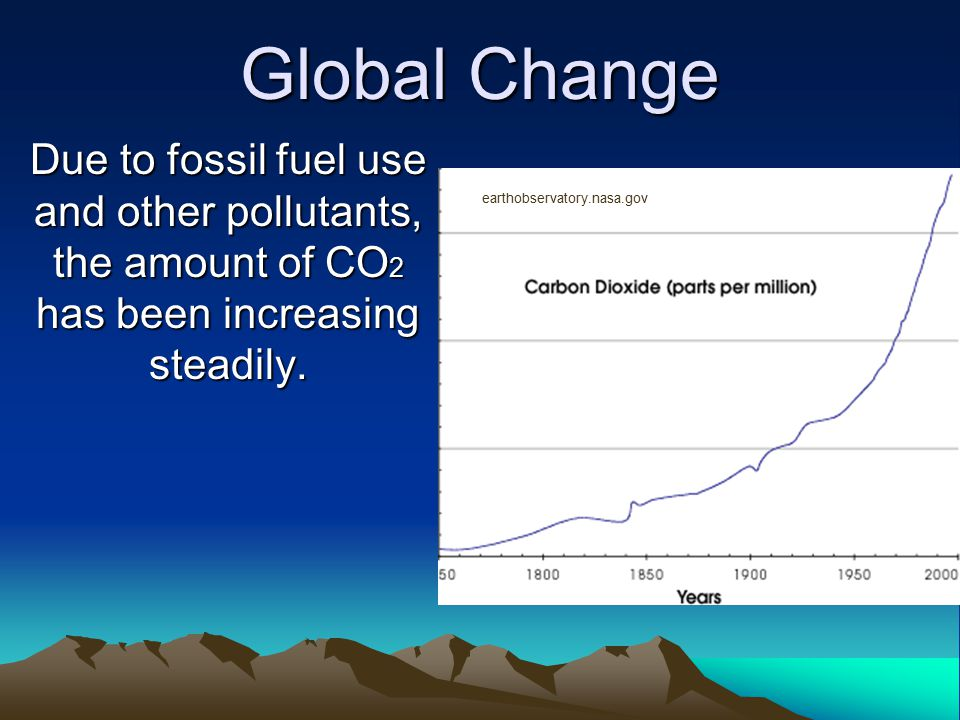 Global Change Due to fossil fuel use and other pollutants, the amount of CO2 has been increasing steadily.
