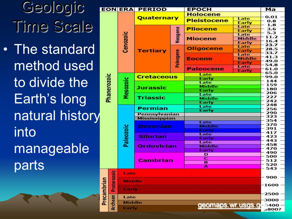 Geologic Time Scale The standard method used to divide the Earth's long natural history into manageable parts.