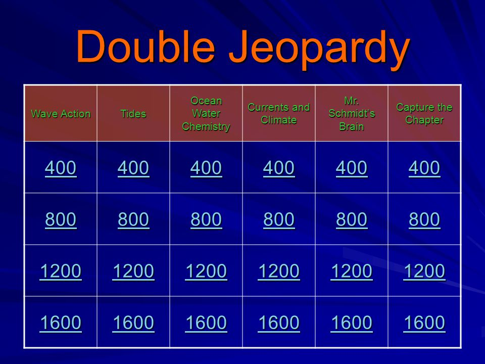 Double Jeopardy 400 800 1200 1600 Wave Action Tides