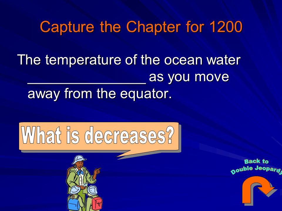 Capture the Chapter for 1200