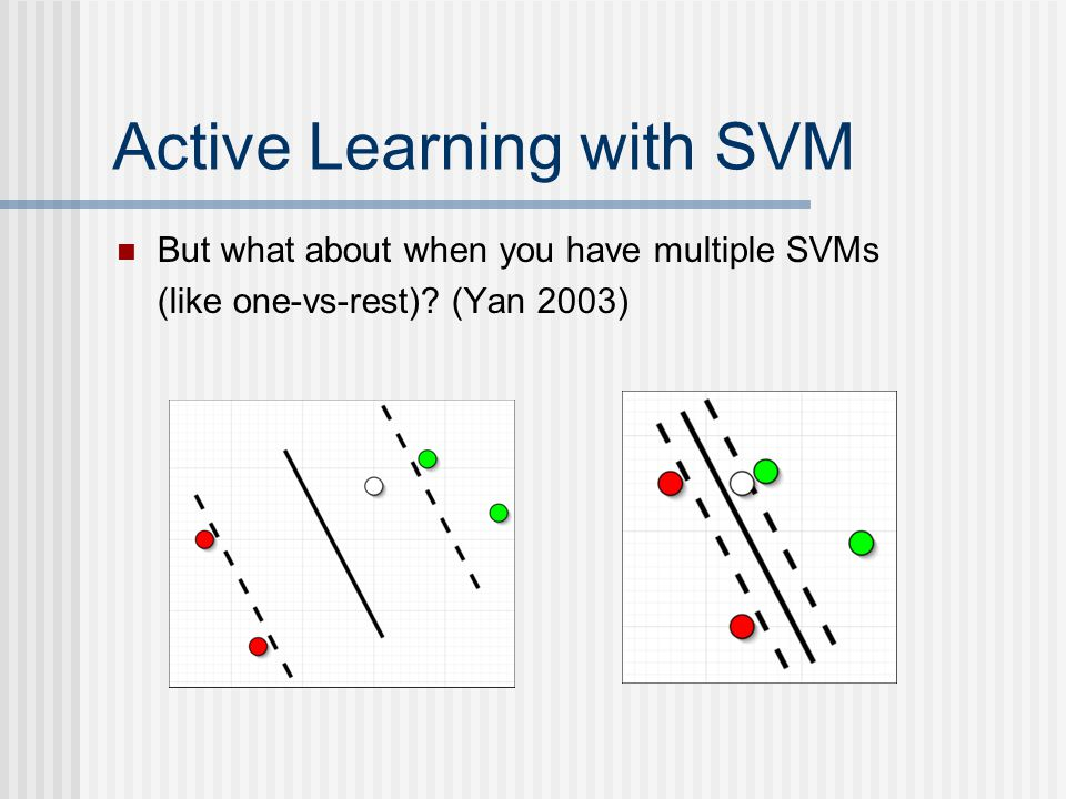 Active Learning with SVM