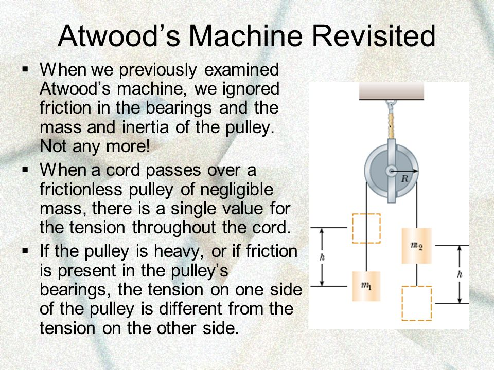 Atwood's Machine Revisited