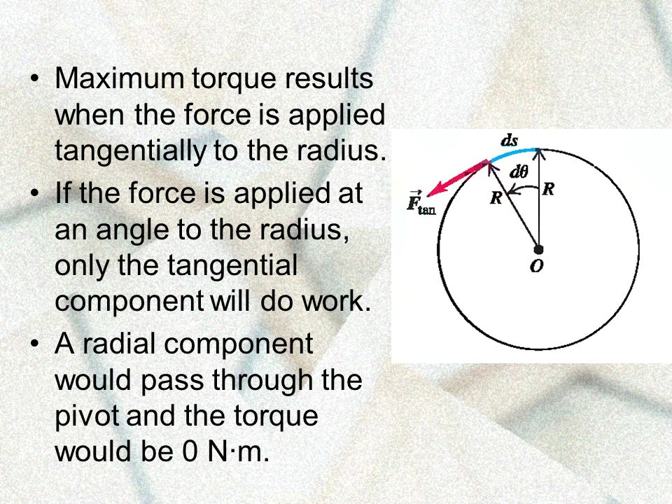 Maximum torque results when the force is applied tangentially to the radius.
