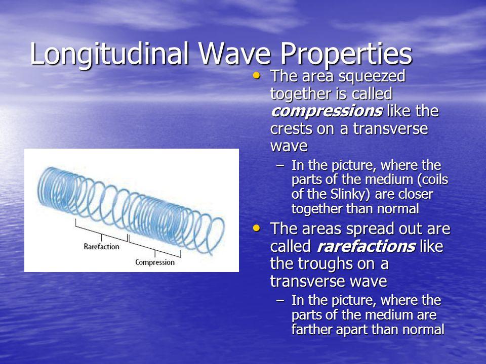 Longitudinal Wave Properties