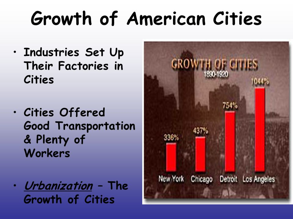 Growth of American Cities