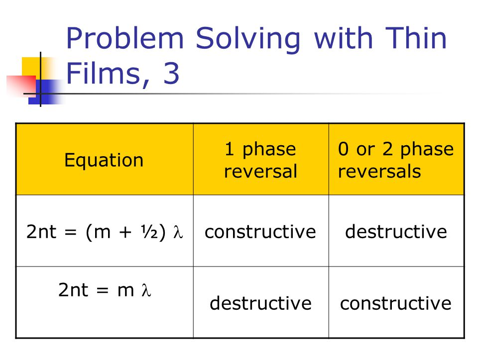 Problem Solving with Thin Films, 3