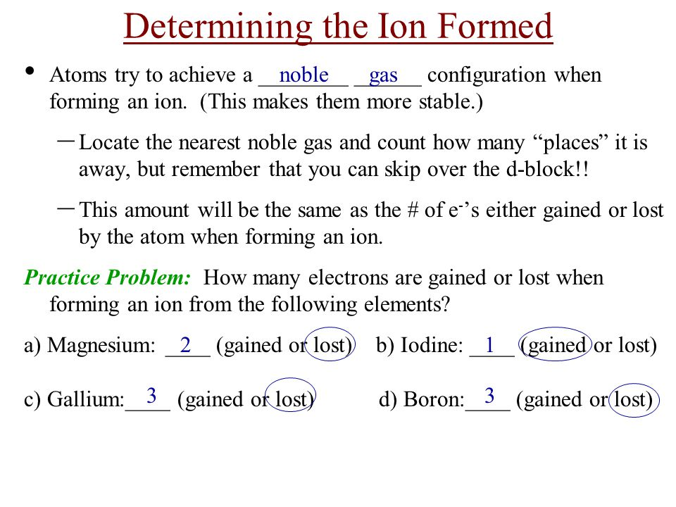 Determining the Ion Formed