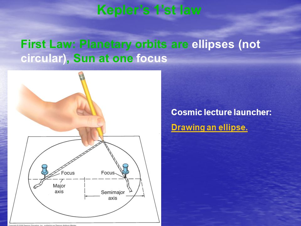 Kepler's 1'st law First Law: Planetary orbits are ellipses (not circular), Sun at one focus. Cosmic lecture launcher:
