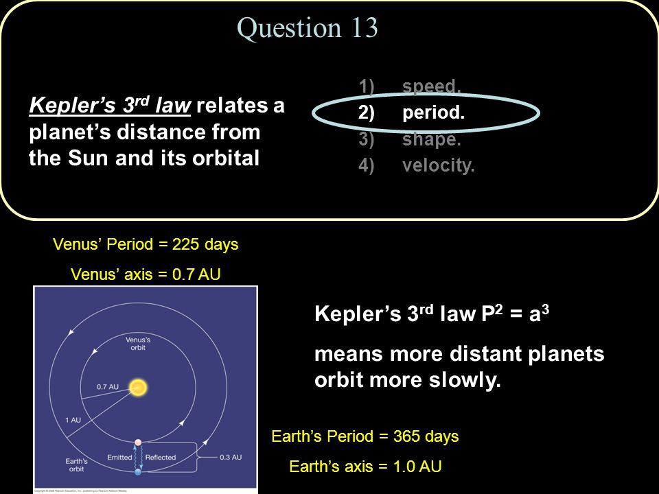 Question 13 speed. period. shape. velocity. Kepler's 3rd law relates a planet's distance from the Sun and its orbital.