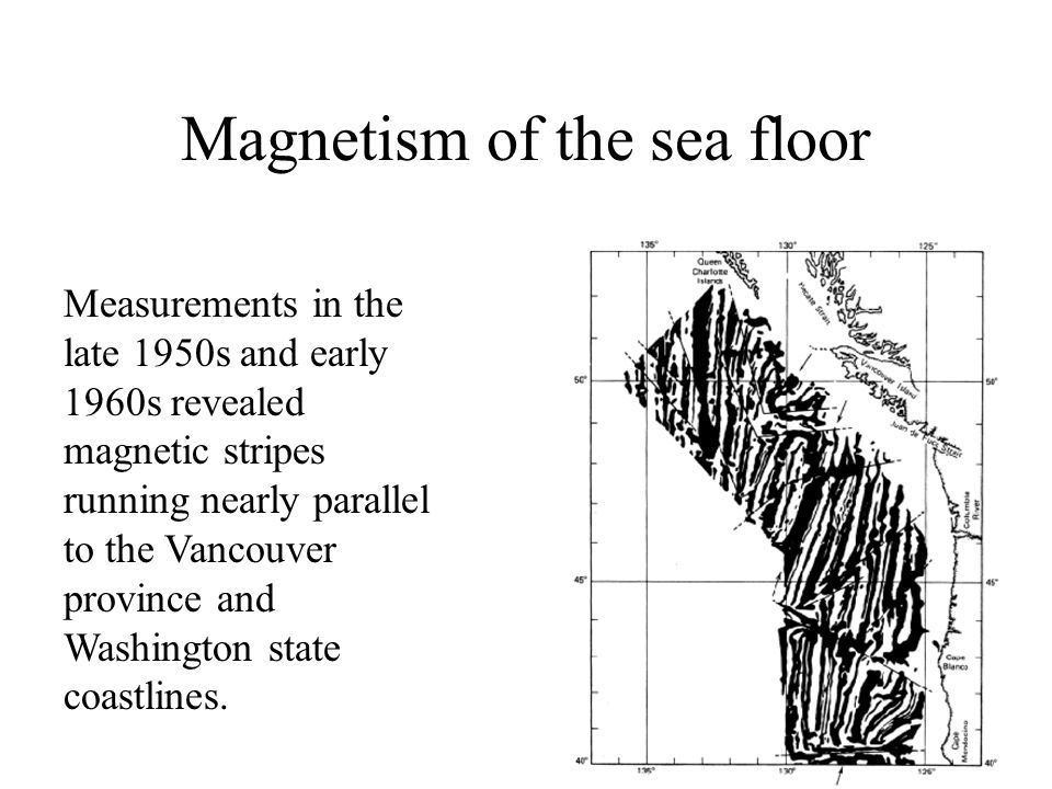 Magnetism of the sea floor