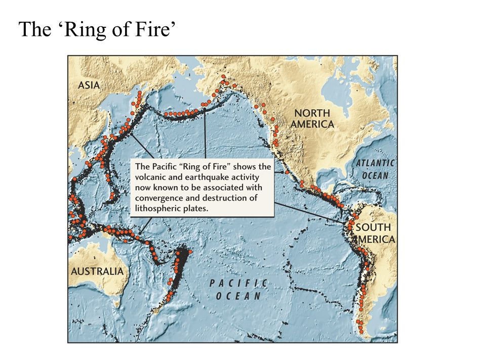 The 'Ring of Fire'
