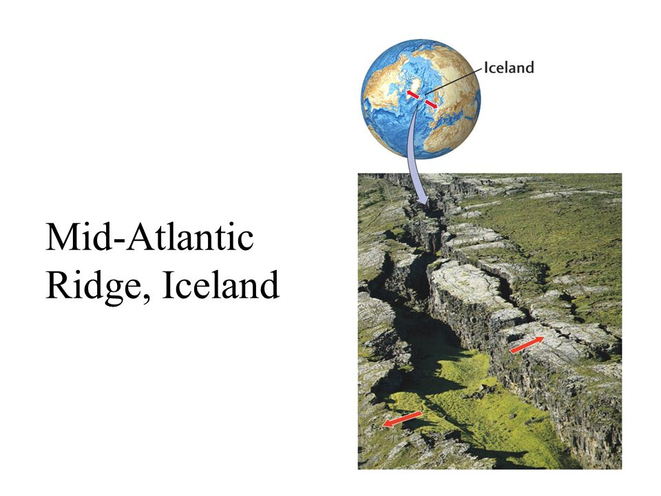 Mid-Atlantic Ridge, Iceland