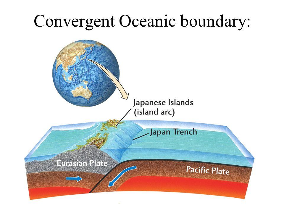 Convergent Oceanic boundary: