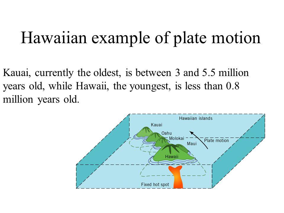 Hawaiian example of plate motion