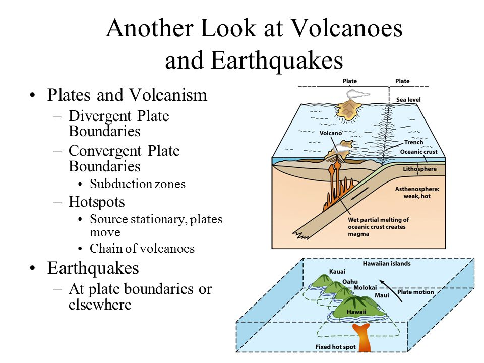 Another Look at Volcanoes and Earthquakes