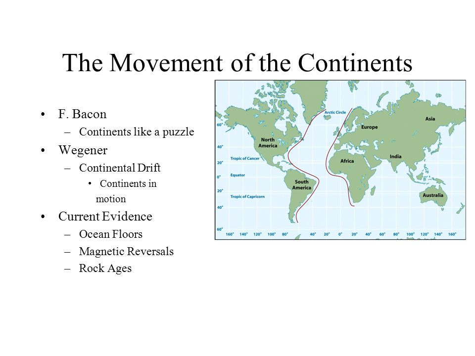The Movement of the Continents