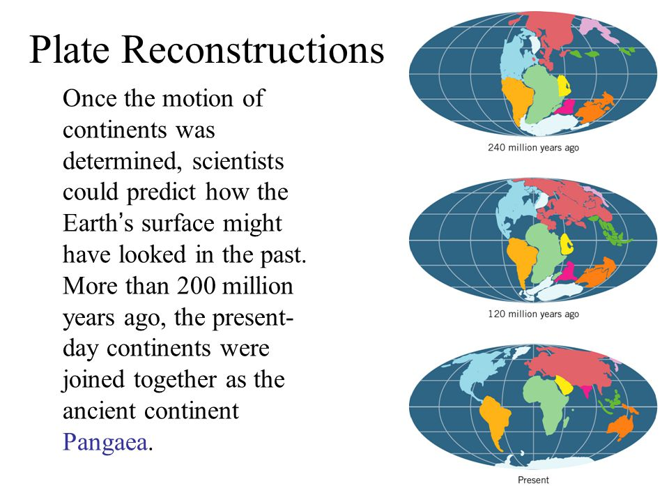 Plate Reconstructions
