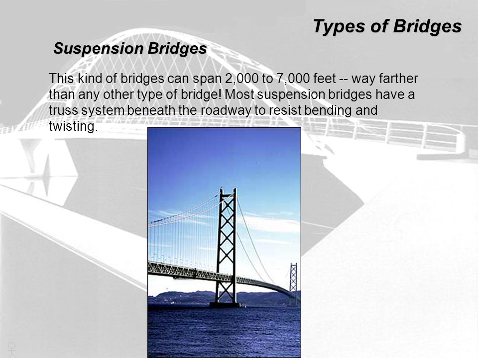 Types of Bridges Suspension Bridges