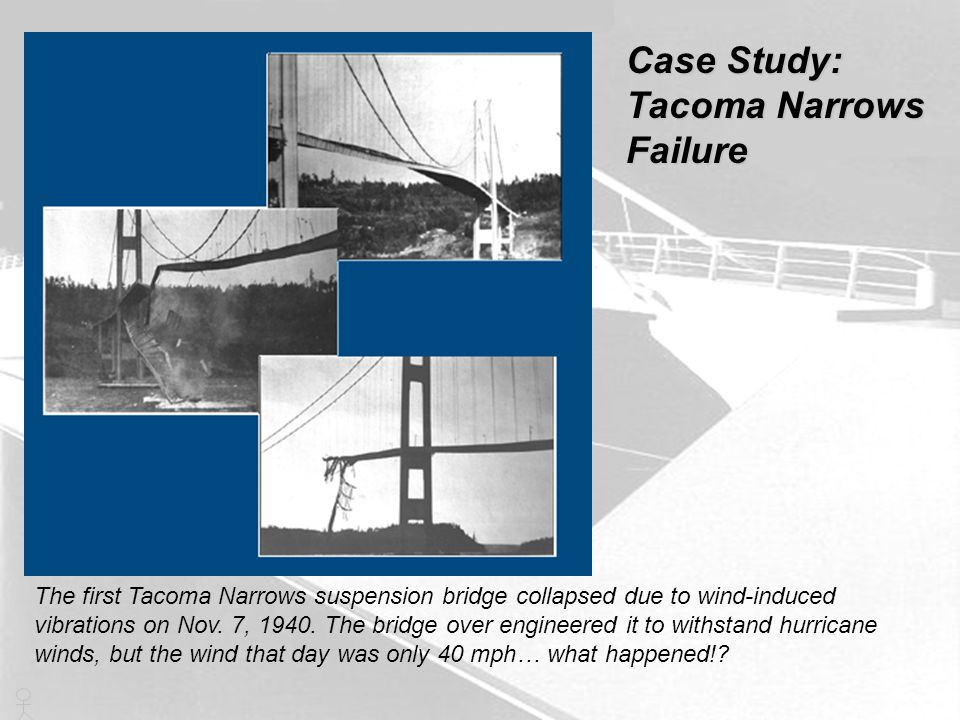 simulation case 7 2 tacoma narrows bridge The 1940 tacoma narrows bridge in the case of the tacoma narrows bridge, this appears not to have been the cause of the catastrophic damage.