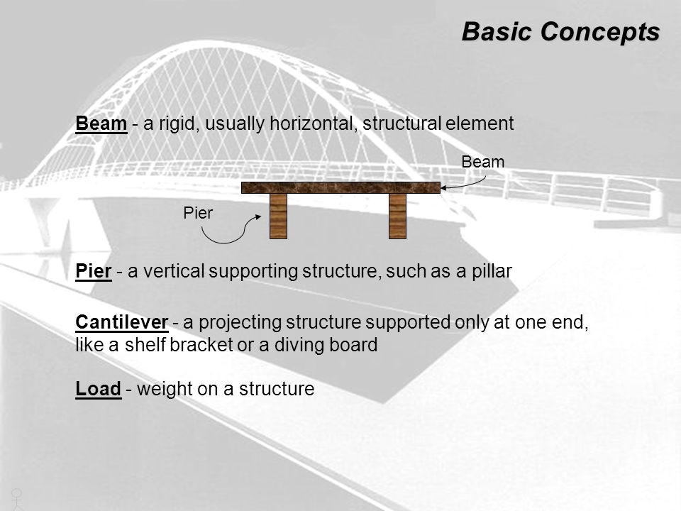 Basic Concepts Beam - a rigid, usually horizontal, structural element
