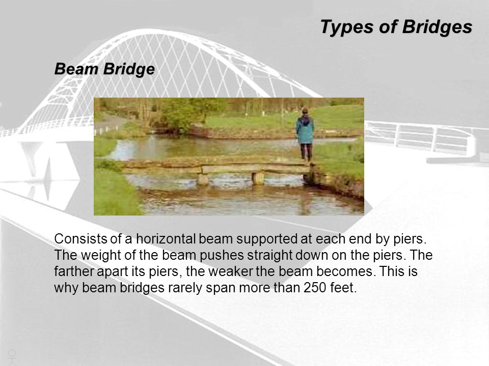 Types of Bridges Beam Bridge